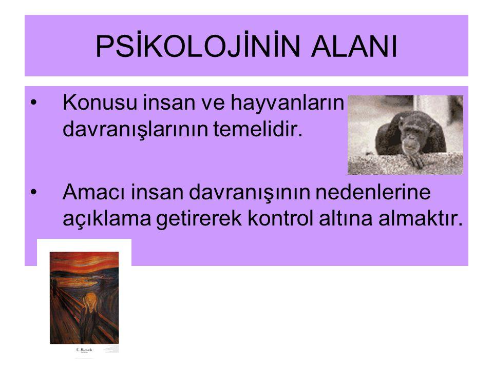 PSİKOLOJİYE İLİŞKİN 6 YAKLAŞIM 1.Yapısalcılık- W.