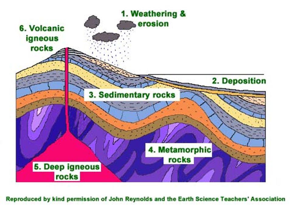 Yerin derinliklerindeki eriyik halde maddelerden oluşan mağmanın bulunduğu yerden hareket ederek yeryüzüne veya yeryüzüne yakın çeşitli yerlerine sokulup soğuyarak katılaşması sonucu oluşur Katılaşım kayalar diğer bütün taşların kökenini oluşturur ÖZELLİKLERİ Yapıları kristallidir(taneli) Tabakalanma yoktur Kütleler halindedirler İçlerinde fosil bulunmaz Asitten etkilenmezler Yerkabuğunun % 95 i püskürük taşlardan oluşur bu oran bazen % 25 e kadar düşebilir Ülkemizde en çok andezit bazalt granit bulunur MAĞMATİK-KATILAŞIM TAŞLAR