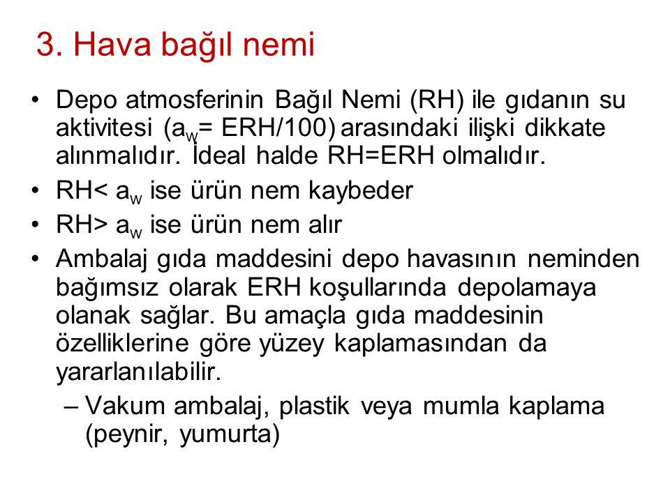 3. Hava bağıl nemi •Depo atmosferinin Bağıl Nemi (RH) ile gıdanın su aktivitesi (a w = ERH/100) arasındaki ilişki dikkate alınmalıdır. İdeal halde RH=