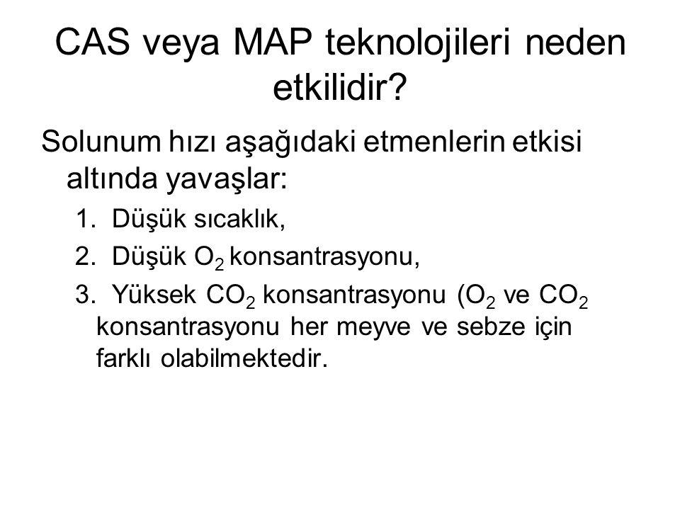 CAS veya MAP teknolojileri neden etkilidir? Solunum hızı aşağıdaki etmenlerin etkisi altında yavaşlar: 1. Düşük sıcaklık, 2. Düşük O 2 konsantrasyonu,