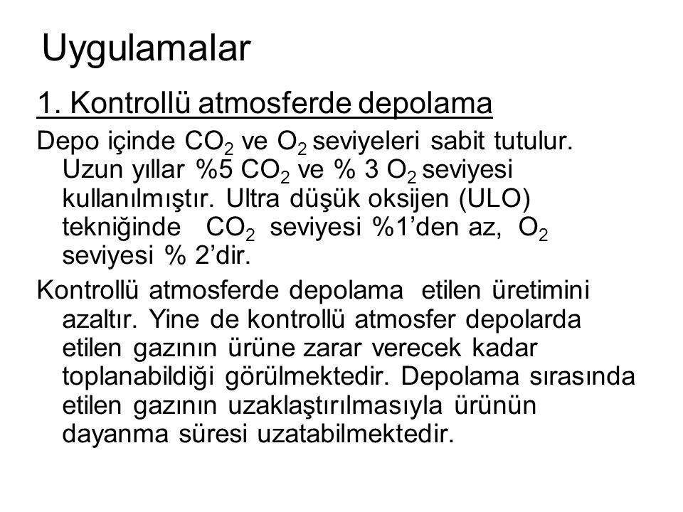 Uygulamalar 1. Kontrollü atmosferde depolama Depo içinde CO 2 ve O 2 seviyeleri sabit tutulur. Uzun yıllar %5 CO 2 ve % 3 O 2 seviyesi kullanılmıştır.