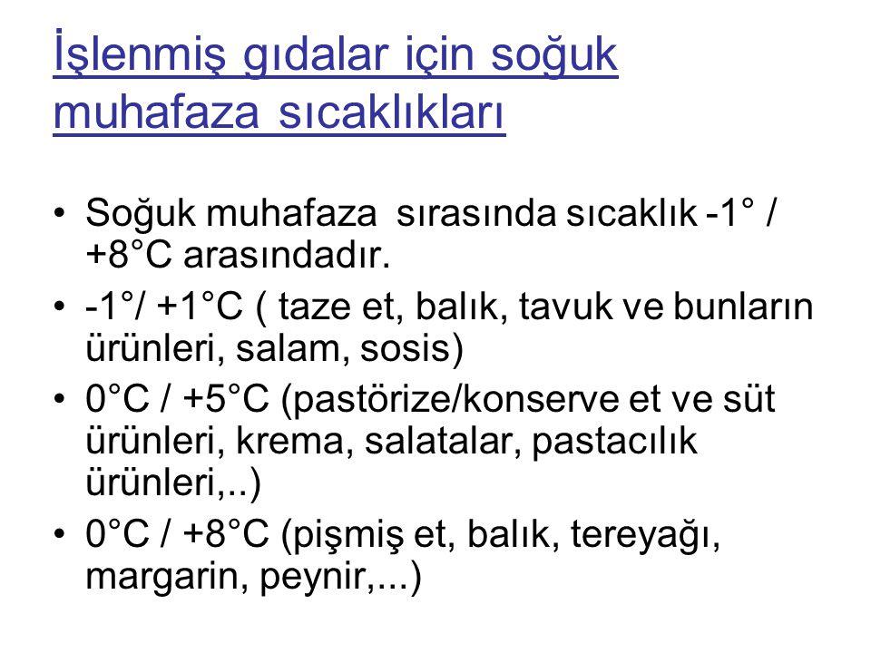 İşlenmiş gıdalar için soğuk muhafaza sıcaklıkları •Soğuk muhafaza sırasında sıcaklık -1° / +8°C arasındadır. •-1°/ +1°C ( taze et, balık, tavuk ve bun