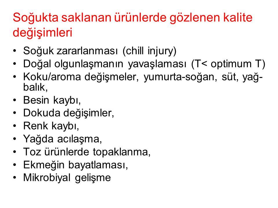 Soğukta saklanan ürünlerde gözlenen kalite değişimleri •Soğuk zararlanması (chill injury) •Doğal olgunlaşmanın yavaşlaması (T< optimum T) •Koku/aroma