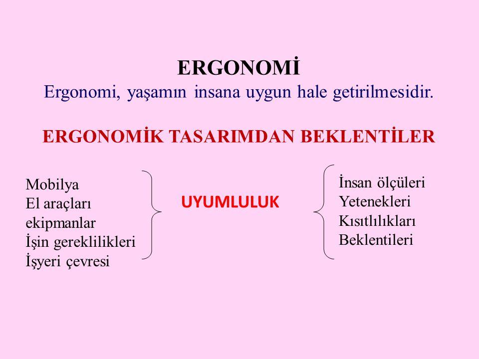 ERGONOMİ Ergonomi, yaşamın insana uygun hale getirilmesidir.