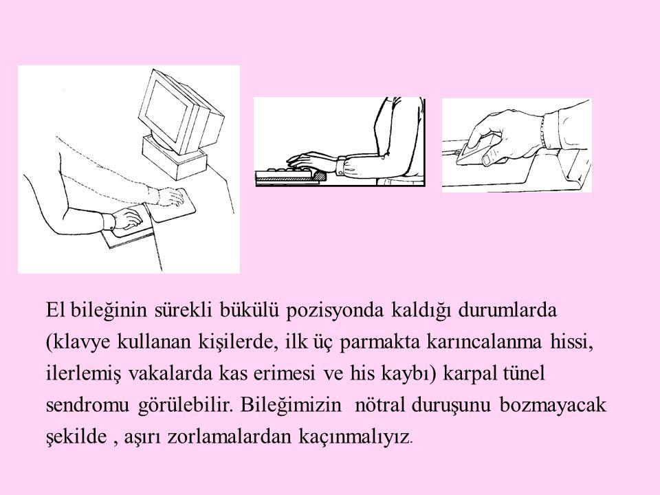 El bileğinin sürekli bükülü pozisyonda kaldığı durumlarda (klavye kullanan kişilerde, ilk üç parmakta karıncalanma hissi, ilerlemiş vakalarda kas erimesi ve his kaybı) karpal tünel sendromu görülebilir.