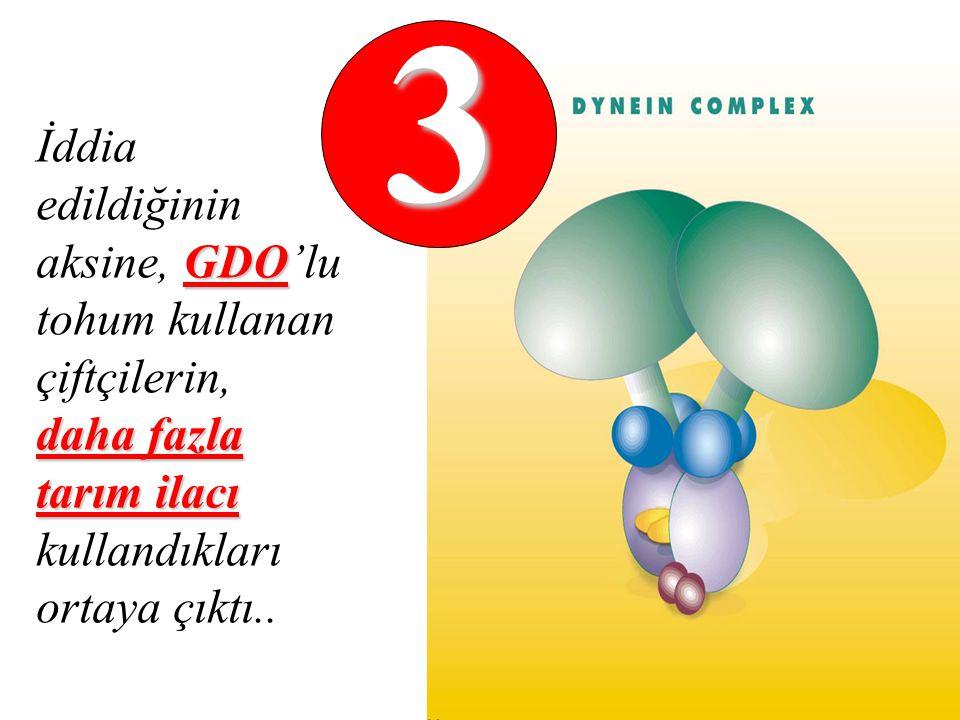 GDO daha fazla tarım ilacı İddia edildiğinin aksine, GDO'lu tohum kullanan çiftçilerin, daha fazla tarım ilacı kullandıkları ortaya çıktı.. 3