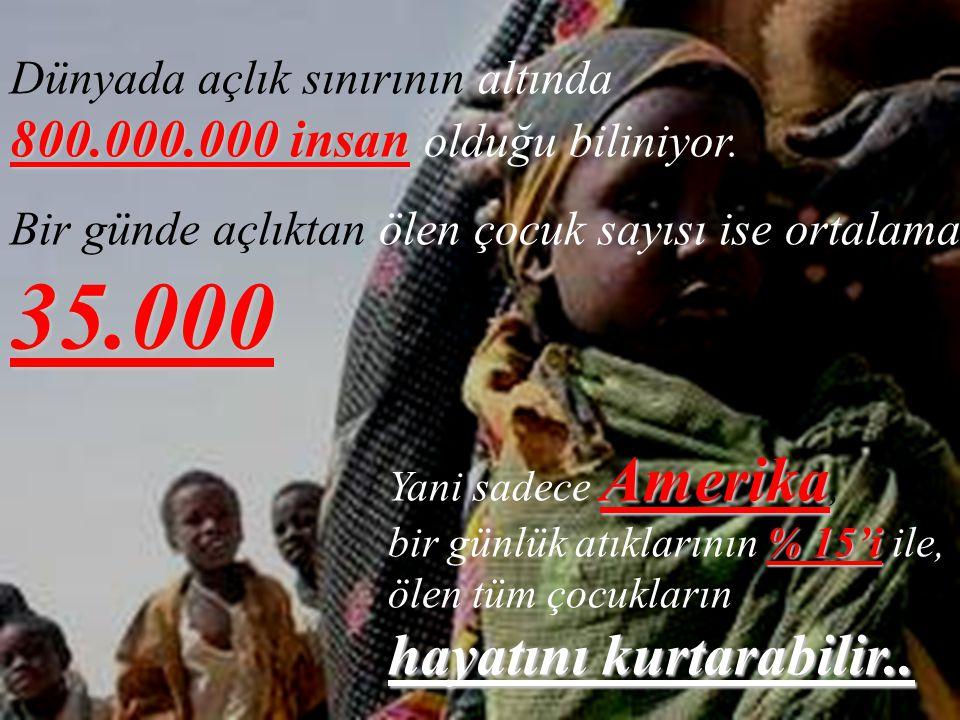 800.000.000 insan Dünyada açlık sınırının altında 800.000.000 insan olduğu biliniyor. 35.000 Bir günde açlıktan ölen çocuk sayısı ise ortalama 35.000