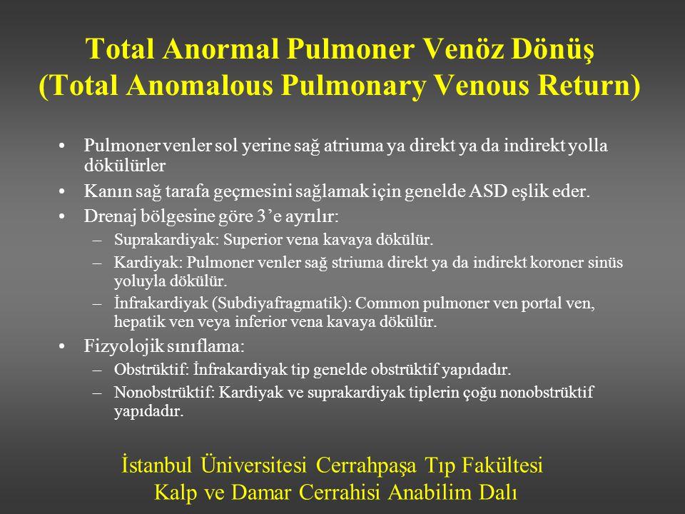 İstanbul Üniversitesi Cerrahpaşa Tıp Fakültesi Kalp ve Damar Cerrahisi Anabilim Dalı Total Anormal Pulmoner Venöz Dönüş (Total Anomalous Pulmonary Ven