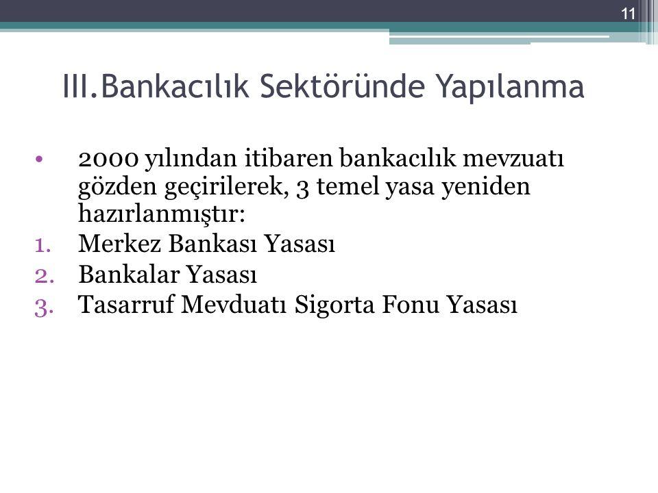 III.Bankacılık Sektöründe Yapılanma •2000 yılından itibaren bankacılık mevzuatı gözden geçirilerek, 3 temel yasa yeniden hazırlanmıştır: 1.Merkez Bankası Yasası 2.Bankalar Yasası 3.Tasarruf Mevduatı Sigorta Fonu Yasası 11