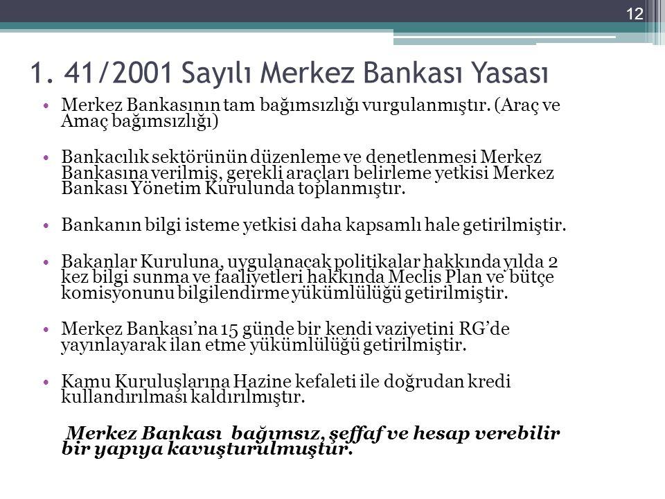 1.41/2001 Sayılı Merkez Bankası Yasası •Merkez Bankasının tam bağımsızlığı vurgulanmıştır.