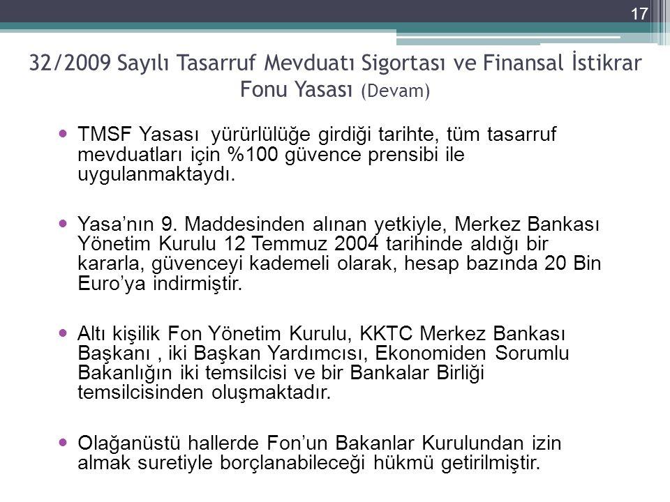 32/2009 Sayılı Tasarruf Mevduatı Sigortası ve Finansal İstikrar Fonu Yasası (Devam)  TMSF Yasası yürürlülüğe girdiği tarihte, tüm tasarruf mevduatları için %100 güvence prensibi ile uygulanmaktaydı.