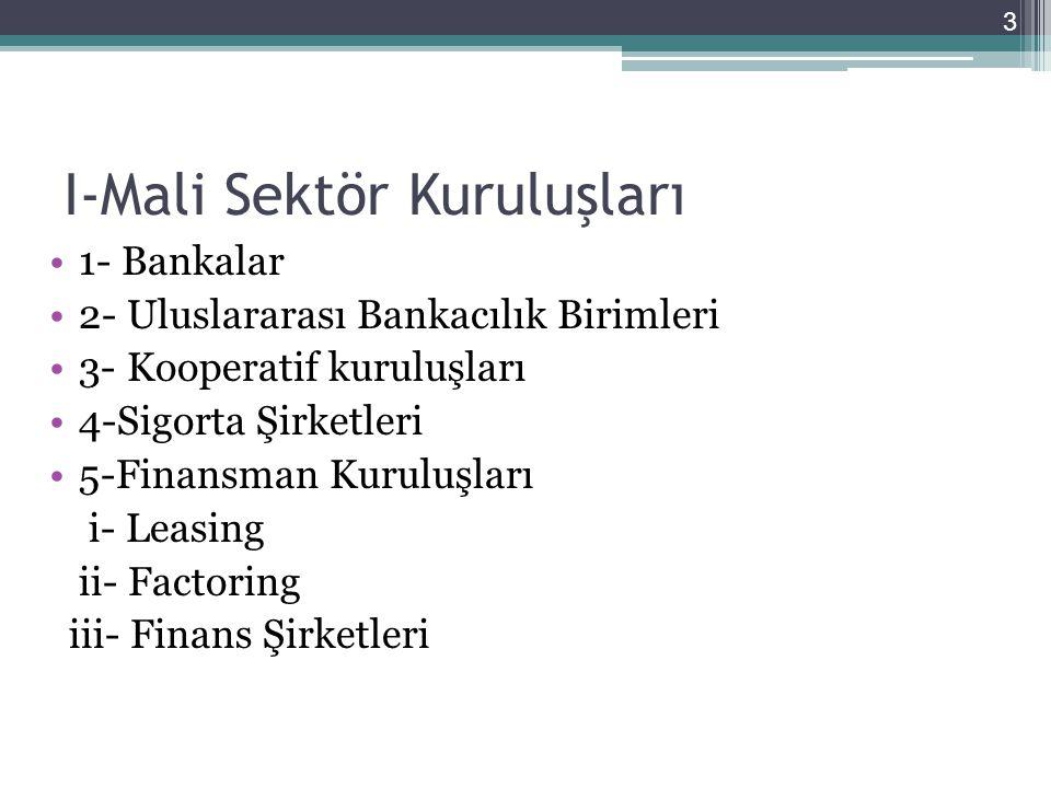 I-Mali Sektör Kuruluşları •1- Bankalar •2- Uluslararası Bankacılık Birimleri •3- Kooperatif kuruluşları •4-Sigorta Şirketleri •5-Finansman Kuruluşları i- Leasing ii- Factoring iii- Finans Şirketleri 3