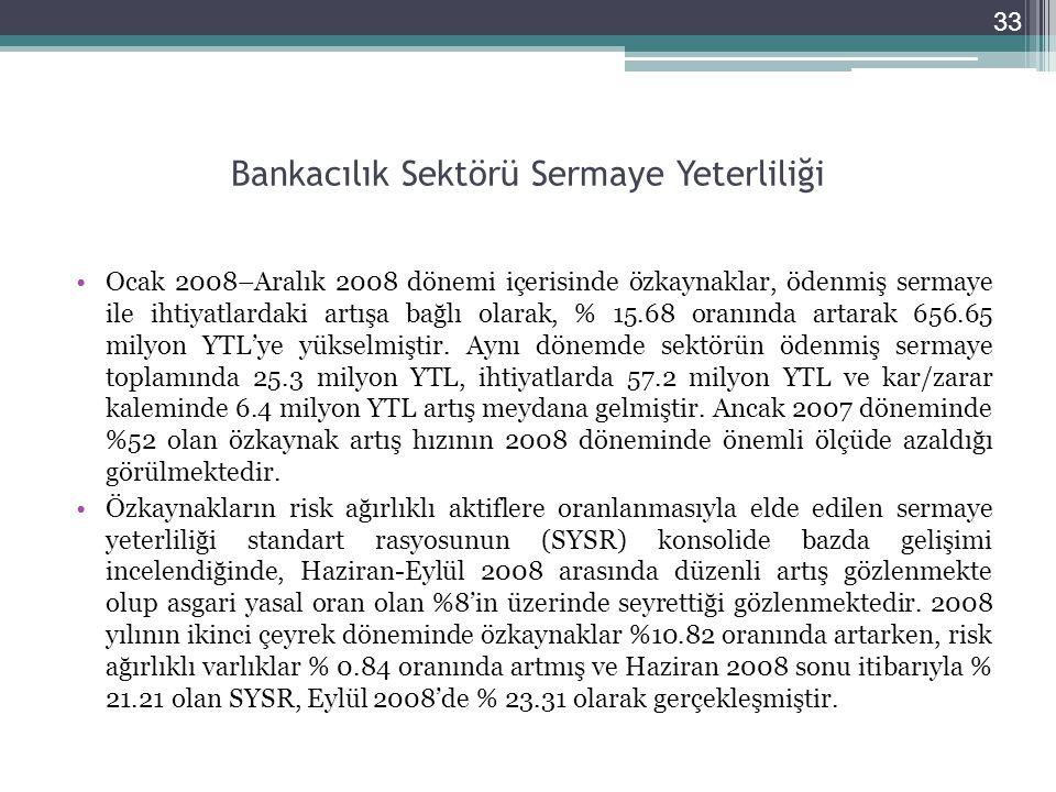 Bankacılık Sektörü Sermaye Yeterliliği •Ocak 2008–Aralık 2008 dönemi içerisinde özkaynaklar, ödenmiş sermaye ile ihtiyatlardaki artışa bağlı olarak, % 15.68 oranında artarak 656.65 milyon YTL'ye yükselmiştir.