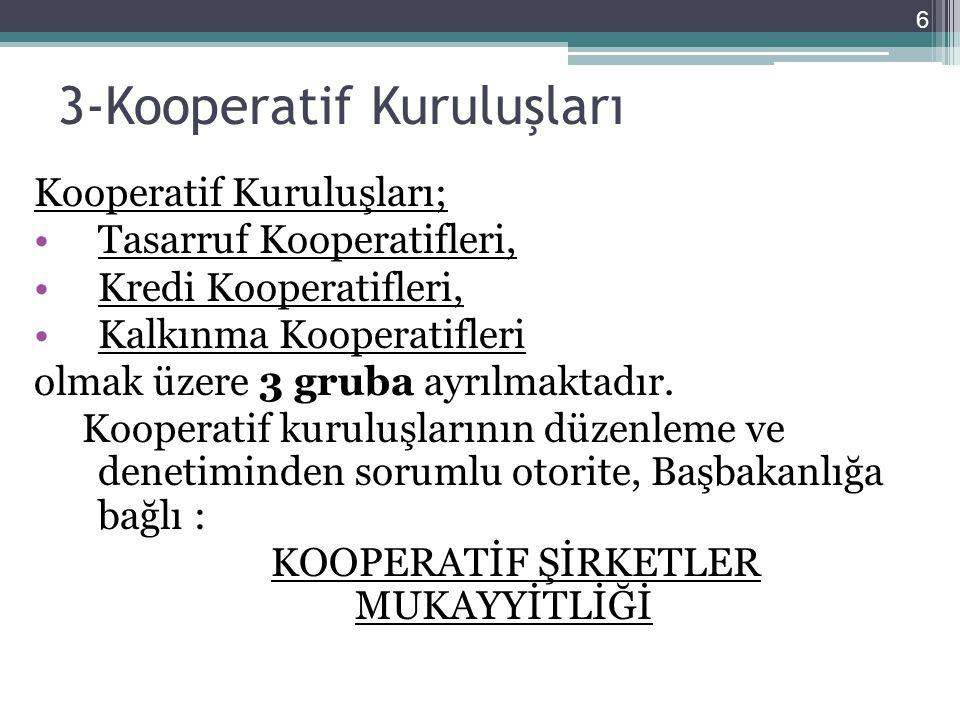 3-Kooperatif Kuruluşları Kooperatif Kuruluşları; •Tasarruf Kooperatifleri, •Kredi Kooperatifleri, •Kalkınma Kooperatifleri olmak üzere 3 gruba ayrılmaktadır.