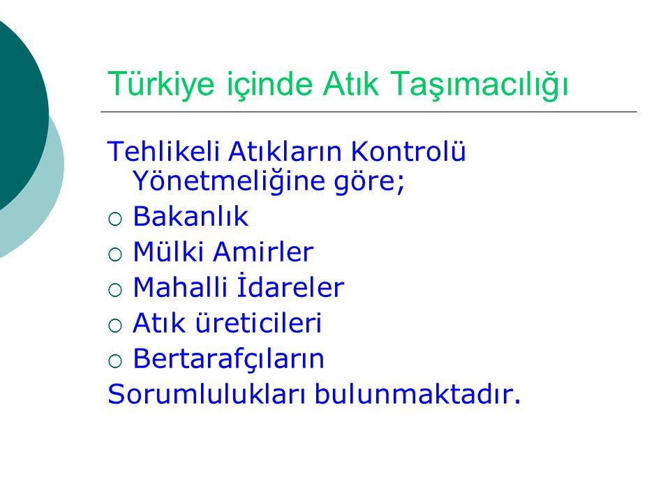 Türkiye içinde Atık Taşımacılığı Tehlikeli Atıkların Kontrolü Yönetmeliğine göre;  Bakanlık  Mülki Amirler  Mahalli İdareler  Atık üreticileri  B