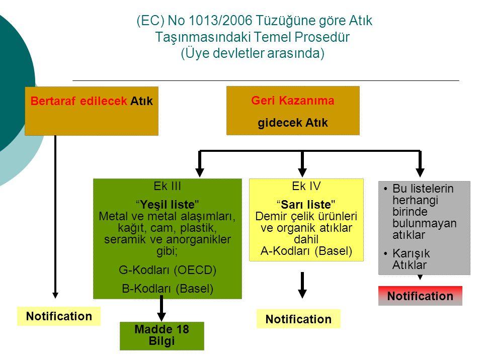 """(EC) No 1013/2006 Tüzüğüne göre Atık Taşınmasındaki Temel Prosedür (Üye devletler arasında) Ek III """"Yeşil liste"""