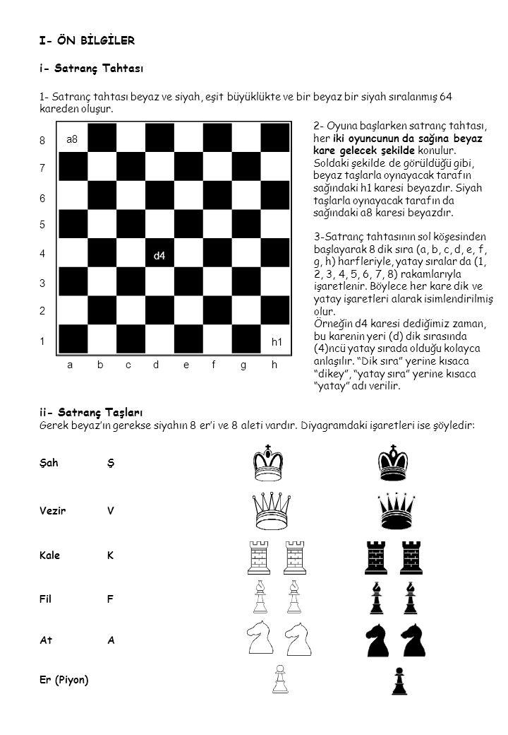 I- ÖN BİLGİLER i- Satranç Tahtası 1- Satranç tahtası beyaz ve siyah, eşit büyüklükte ve bir beyaz bir siyah sıralanmış 64 kareden oluşur. 2- Oyuna baş