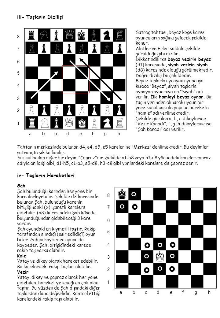 abcdefgh 1 2 3 4 5 6 7 8 iii- Taşların Dizilişi Satraç tahtası, beyaz köşe karesi oyuncuların sağına gelecek şekilde konur. Aletler ve Erler soldaki ş