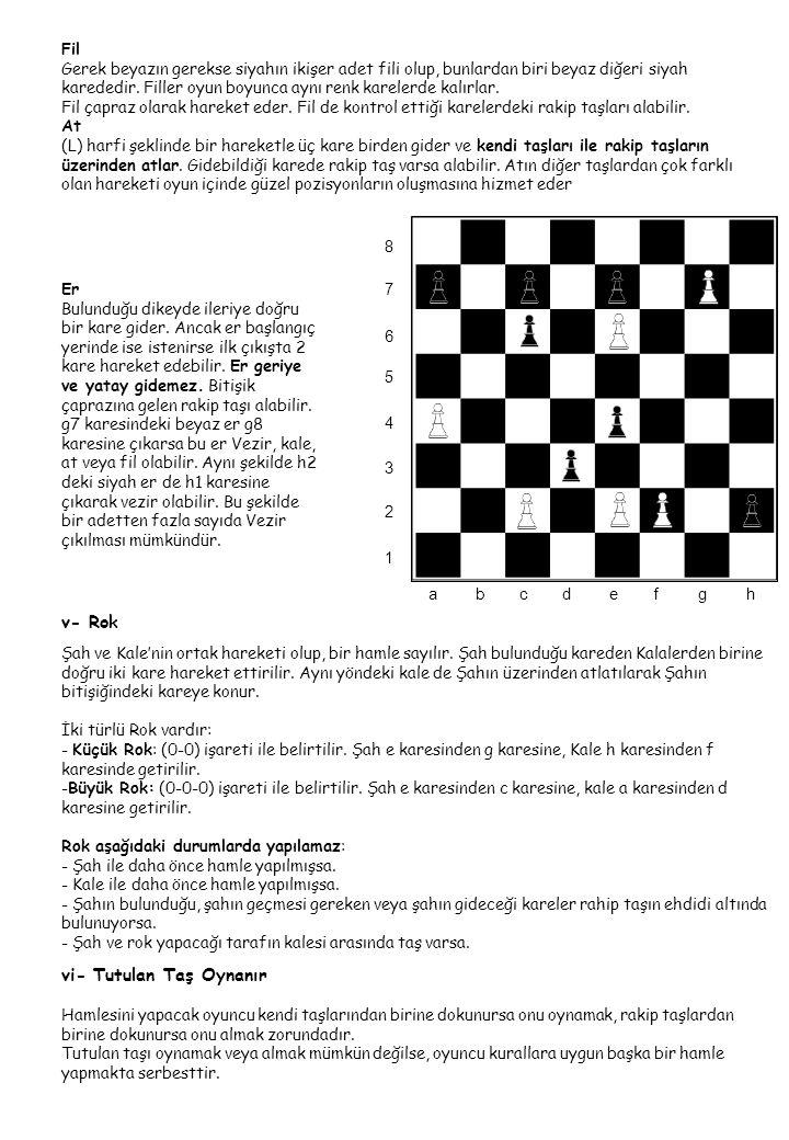 vii- Beraberlik Aşağıdaki hallerden birinin meydana gelmesi ile, oyun berabere sonuçlanmış sayılır: 1.