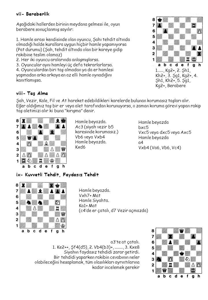 vii- Beraberlik Aşağıdaki hallerden birinin meydana gelmesi ile, oyun berabere sonuçlanmış sayılır: 1. Hamle sırası kendisinde olan oyuncu, Şahı tehdi