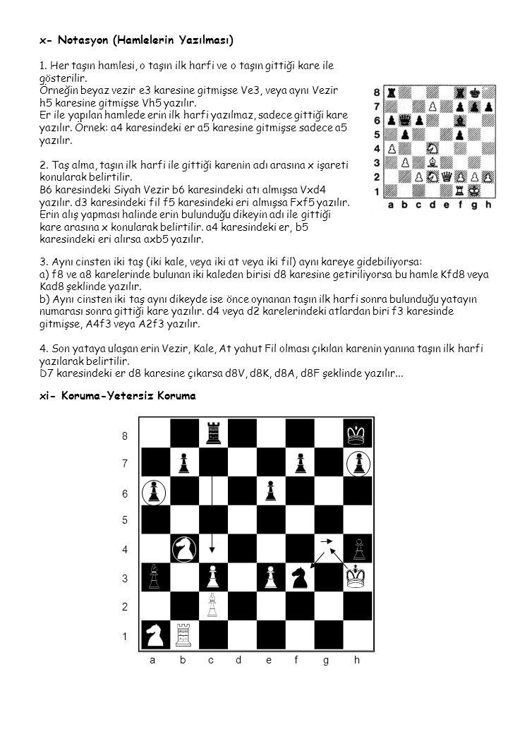 x- Notasyon (Hamlelerin Yazılması) 1. Her taşın hamlesi, o taşın ilk harfi ve o taşın gittiği kare ile gösterilir. Örneğin beyaz vezir e3 karesine git