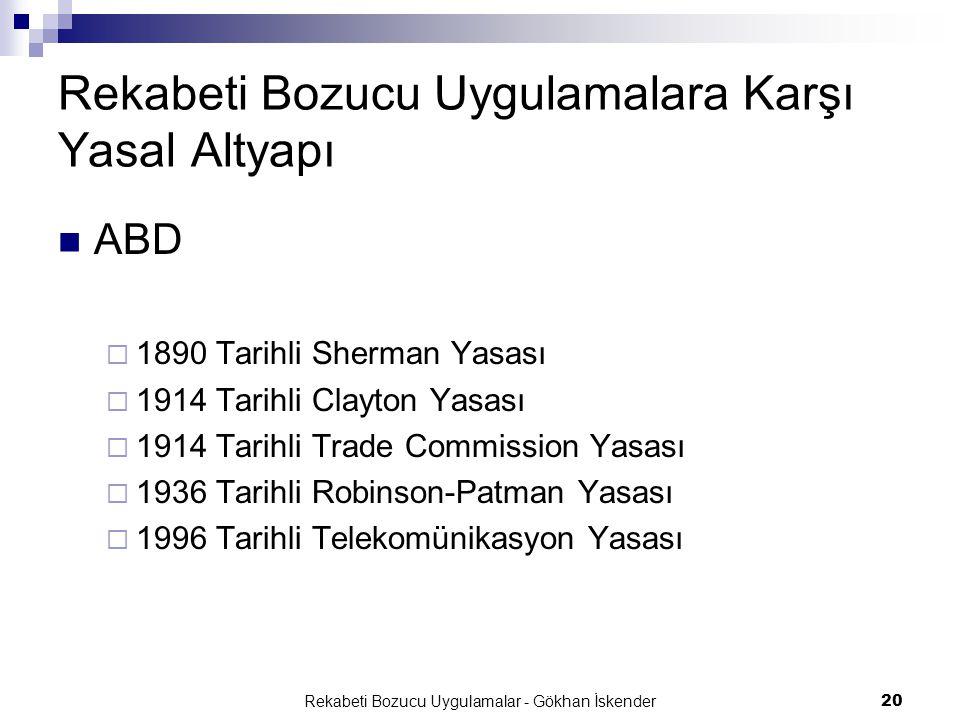 Rekabeti Bozucu Uygulamalar - Gökhan İskender20 Rekabeti Bozucu Uygulamalara Karşı Yasal Altyapı  ABD  1890 Tarihli Sherman Yasası  1914 Tarihli Cl