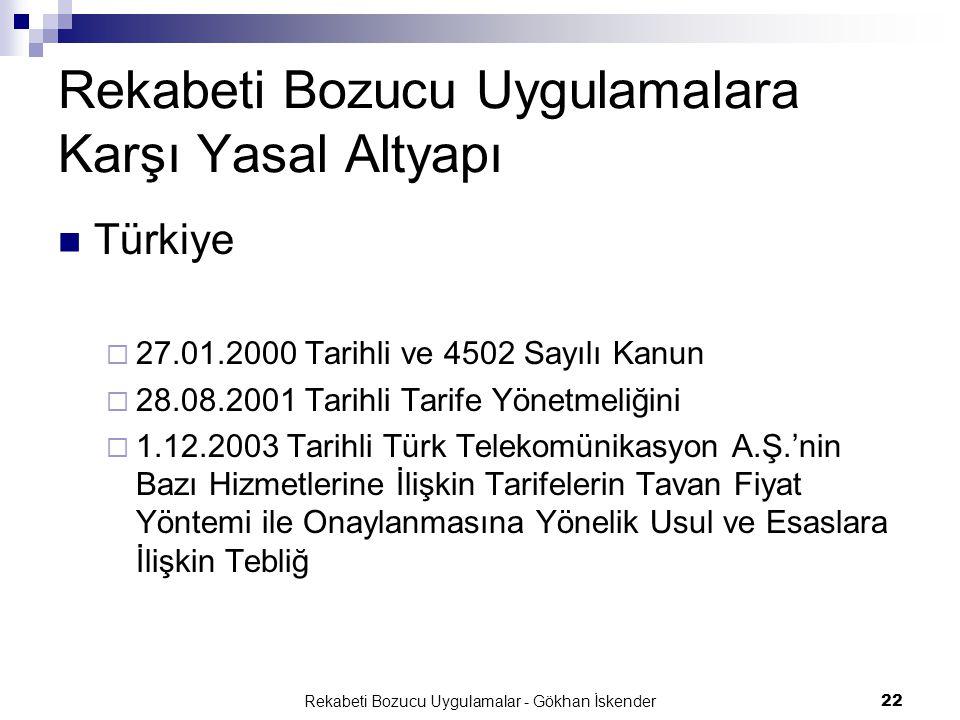 Rekabeti Bozucu Uygulamalar - Gökhan İskender22 Rekabeti Bozucu Uygulamalara Karşı Yasal Altyapı  Türkiye  27.01.2000 Tarihli ve 4502 Sayılı Kanun 