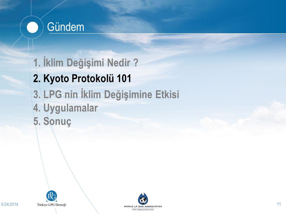 6/24/2014 11 Gündem 1. İklim Değişimi Nedir ? 2. Kyoto Protokolü 101 3. LPG nin İklim Değişimine Etkisi 4. Uygulamalar 5. Sonuç