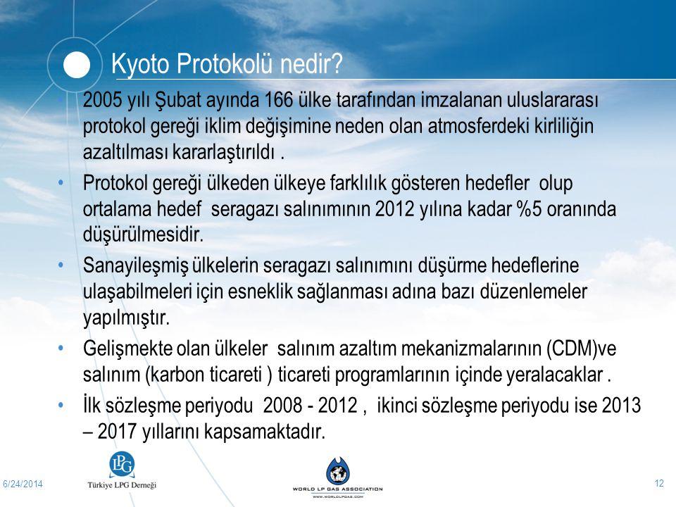 6/24/2014 12 Kyoto Protokolü nedir? •2005 yılı Şubat ayında 166 ülke tarafından imzalanan uluslararası protokol gereği iklim değişimine neden olan atm