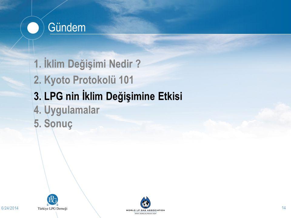 6/24/2014 14 Gündem 1. İklim Değişimi Nedir ? 2. Kyoto Protokolü 101 3. LPG nin İklim Değişimine Etkisi 4. Uygulamalar 5. Sonuç