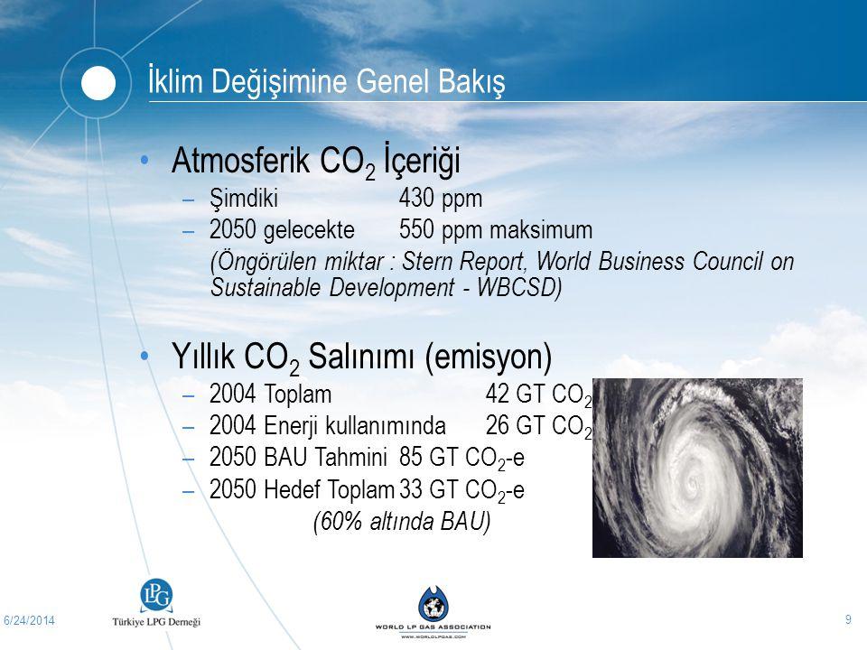 6/24/2014 9 İklim Değişimine Genel Bakış •Atmosferik CO 2 İçeriği –Şimdiki430 ppm –2050 gelecekte550 ppm maksimum (Öngörülen miktar : Stern Report, Wo