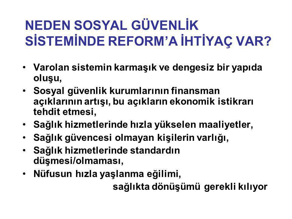 NEDEN SOSYAL GÜVENLİK SİSTEMİNDE REFORM'A İHTİYAÇ VAR.