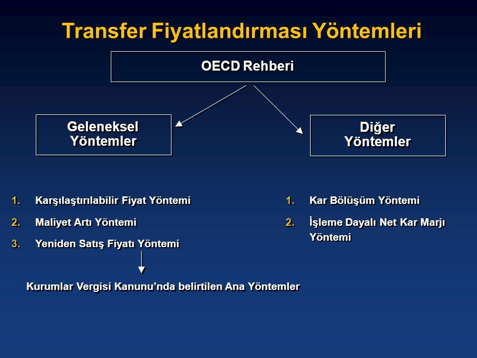 Transfer Fiyatlandırması Yöntemleri OECD Rehberi 1.Kar Bölüşüm Yöntemi 2.İşleme Dayalı Net Kar Marjı Yöntemi 1.Kar Bölüşüm Yöntemi 2.İşleme Dayalı Net