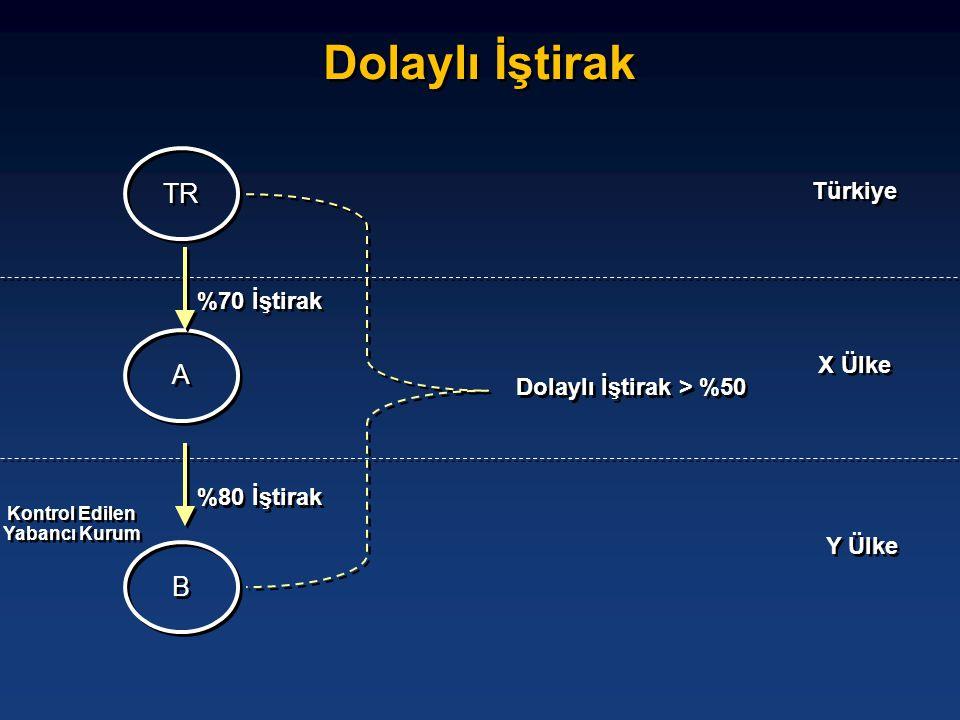 Dolaylı İştirak TR A A B B %70 İştirak %80 İştirak Dolaylı İştirak > %50 Y Ülke X Ülke Türkiye Kontrol Edilen Yabancı Kurum