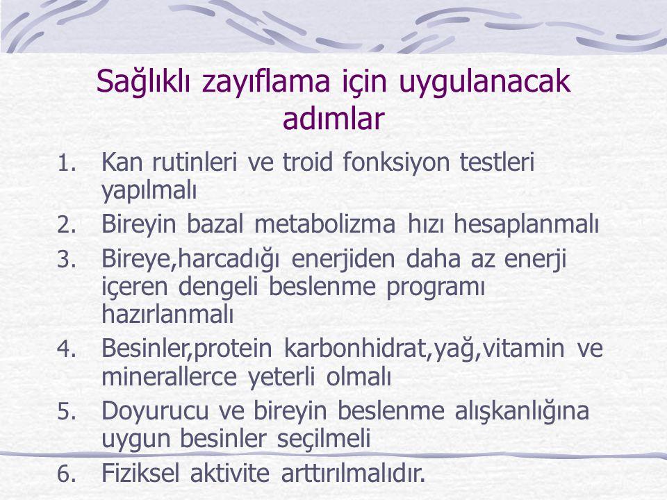 Sağlıklı zayıflama için uygulanacak adımlar 1. Kan rutinleri ve troid fonksiyon testleri yapılmalı 2. Bireyin bazal metabolizma hızı hesaplanmalı 3. B