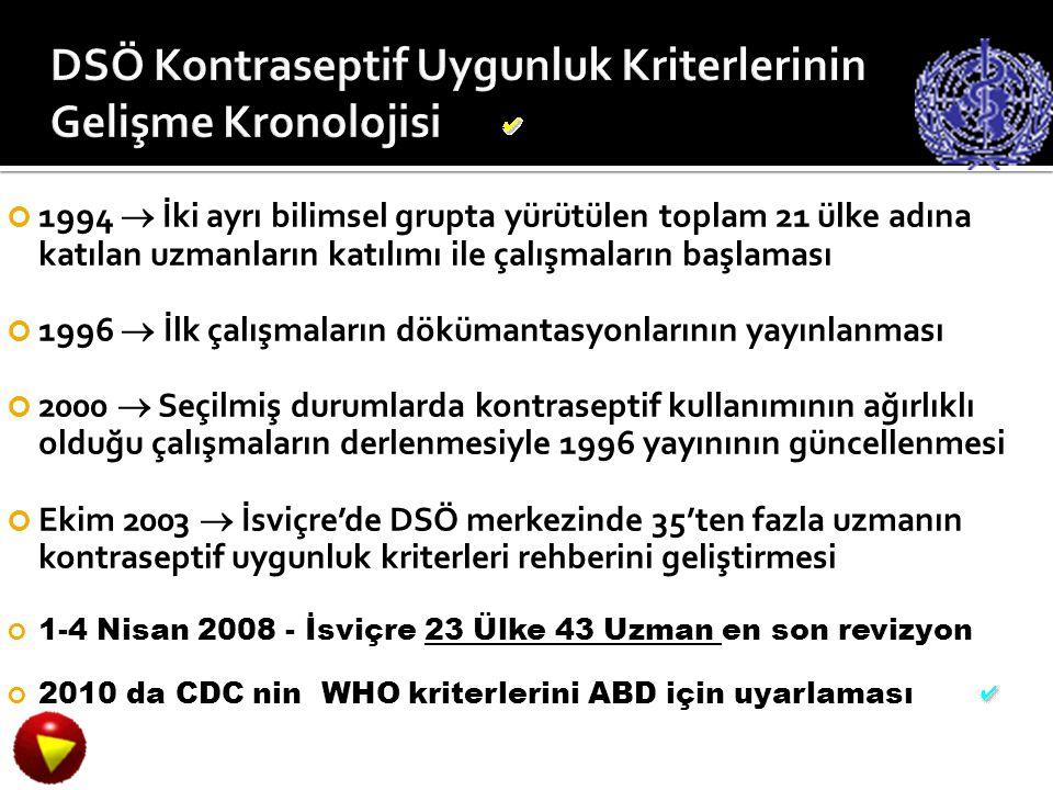 1994  İki ayrı bilimsel grupta yürütülen toplam 21 ülke adına katılan uzmanların katılımı ile çalışmaların başlaması 1996  İlk çalışmaların dökümantasyonlarının yayınlanması 2000  Seçilmiş durumlarda kontraseptif kullanımının ağırlıklı olduğu çalışmaların derlenmesiyle 1996 yayınının güncellenmesi Ekim 2003  İsviçre'de DSÖ merkezinde 35'ten fazla uzmanın kontraseptif uygunluk kriterleri rehberini geliştirmesi 1-4 Nisan 2008 - İsviçre 23 Ülke 43 Uzman en son revizyon 2010 da CDC nin WHO kriterlerini ABD için uyarlaması