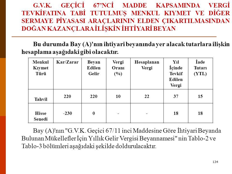 134 G.V.K.