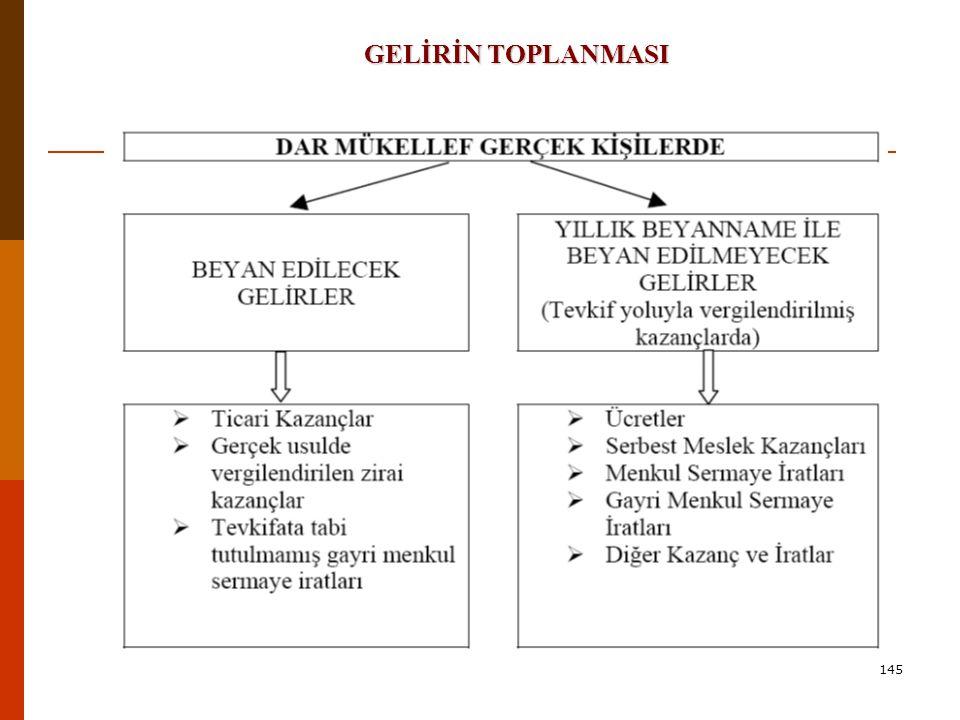 144 ÖRNEK 29: Doktor Masum ÖZCAN, Ankara Hastanesi'nde çalışmaktadır.