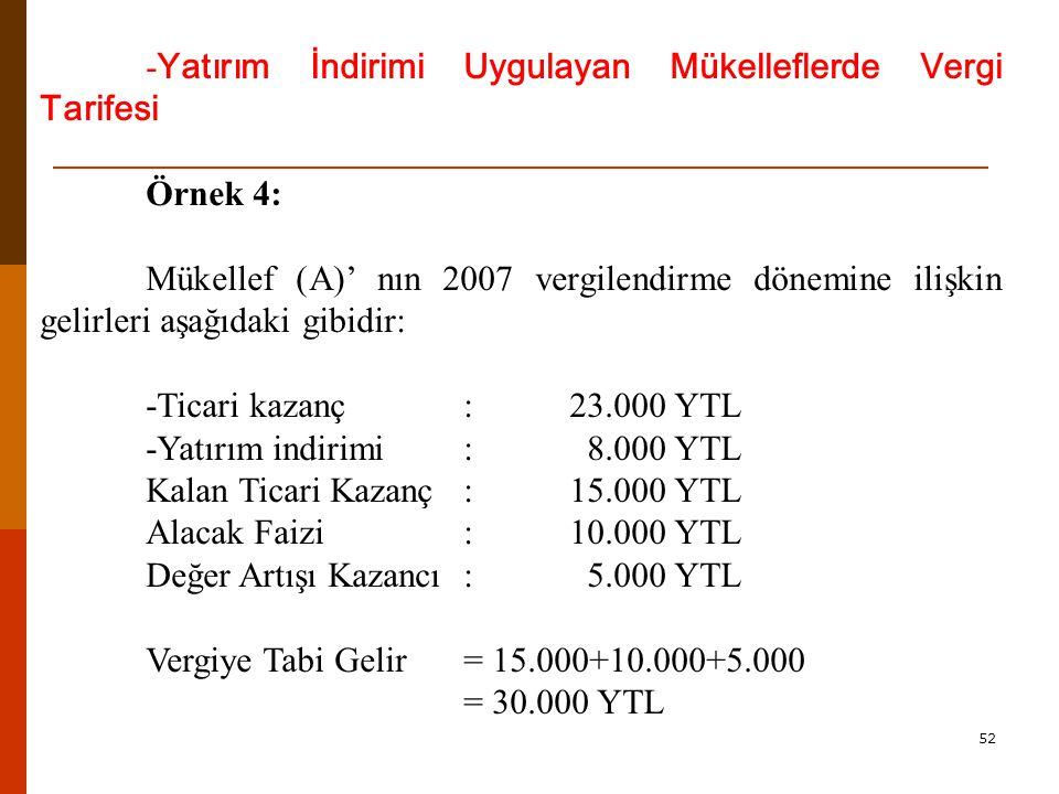 52 - Yatırım İndirimi Uygulayan Mükelleflerde Vergi Tarifesi Örnek 4: Mükellef (A)' nın 2007 vergilendirme dönemine ilişkin gelirleri aşağıdaki gibidir: -Ticari kazanç:23.000 YTL -Yatırım indirimi: 8.000 YTL Kalan Ticari Kazanç:15.000 YTL Alacak Faizi:10.000 YTL Değer Artışı Kazancı: 5.000 YTL Vergiye Tabi Gelir = 15.000+10.000+5.000 = 30.000 YTL