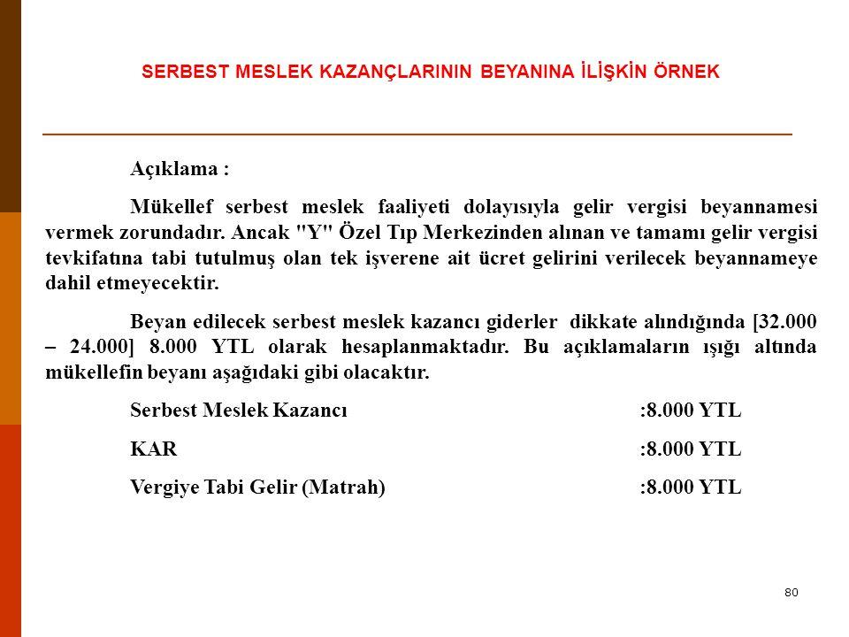 79 SERBEST MESLEK KAZANÇLARININ BEYANINA İLİŞKİN ÖRNEK Örnek 8: İstanbul Büyükşehir Belediye sınırları içinde Y Özel Tıp Merkezinde Doktor olarak görev yapan Yener YUNUS, aynı zamanda özel muayenehanesinde serbest olarak çalışmaktadır.