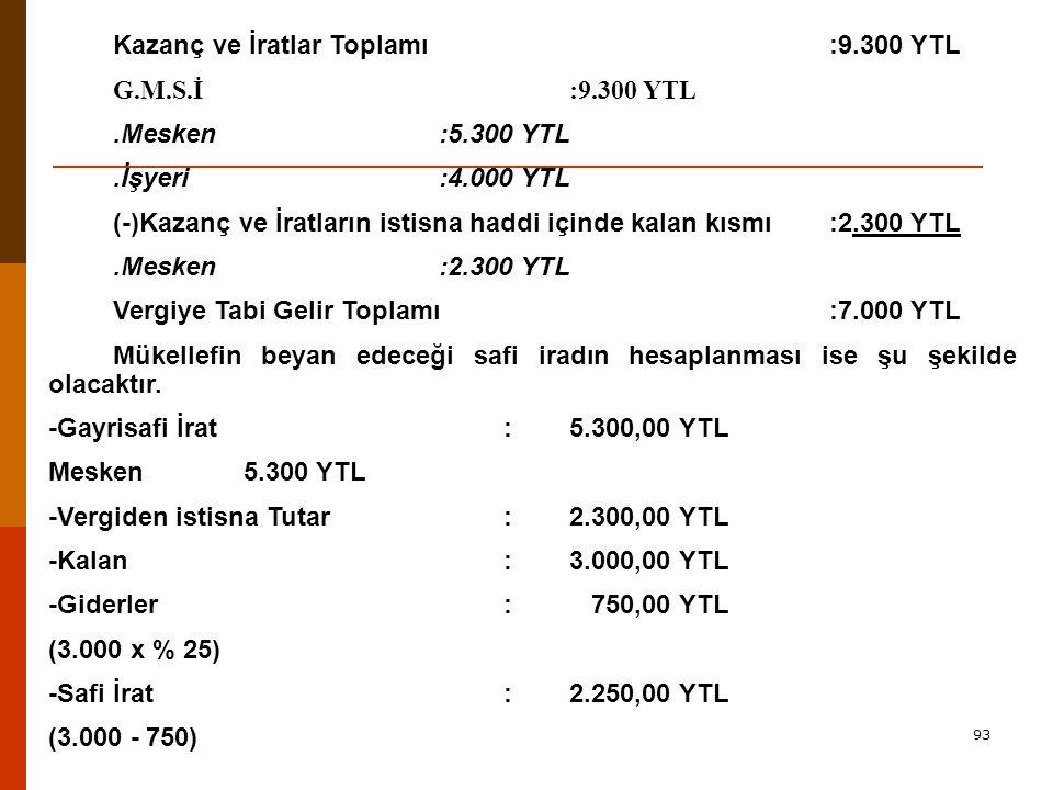 93 Kazanç ve İratlar Toplamı:9.300 YTL G.M.S.İ:9.300 YTL.Mesken:5.300 YTL.İşyeri:4.000 YTL (-)Kazanç ve İratların istisna haddi içinde kalan kısmı:2.300 YTL.Mesken:2.300 YTL Vergiye Tabi Gelir Toplamı :7.000 YTL Mükellefin beyan edeceği safi iradın hesaplanması ise şu şekilde olacaktır.
