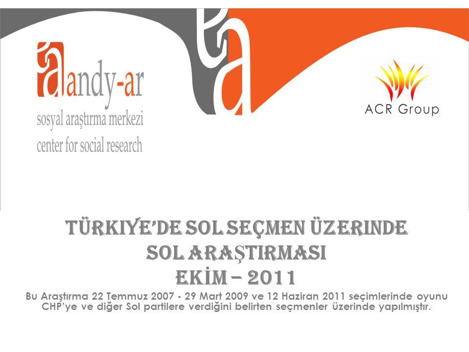 Türkiye'de Sol Seçmen üzerinde SOL ARA Ş TIRMASI EK İ M – 2011 Bu Araştırma 22 Temmuz 2007 - 29 Mart 2009 ve 12 Haziran 2011 seçimlerinde oyunu CHP'ye ve diğer Sol partilere verdiğini belirten seçmenler üzerinde yapılmıştır.