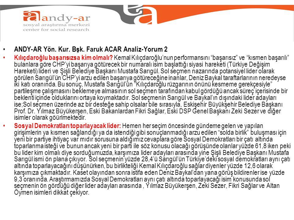 • ANDY-AR Yön. Kur. Bşk. Faruk ACAR Analiz-Yorum 2 • Kılıçdaroğlu başarısızsa kim olmalı.
