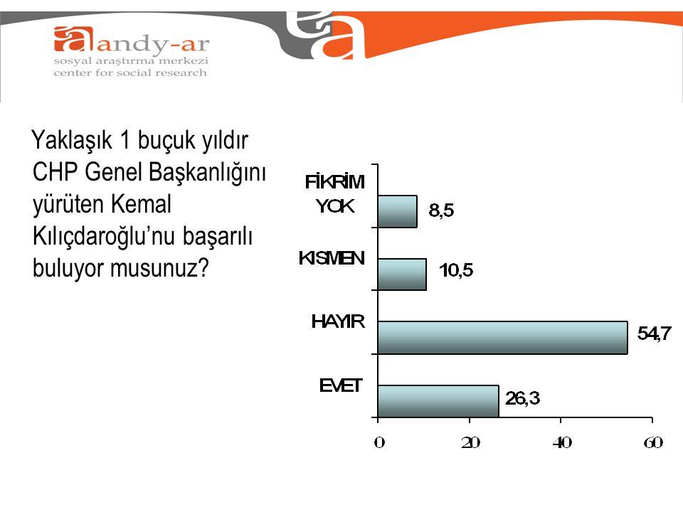 Yaklaşık 1 buçuk yıldır CHP Genel Başkanlığını yürüten Kemal Kılıçdaroğlu'nu başarılı buluyor musunuz