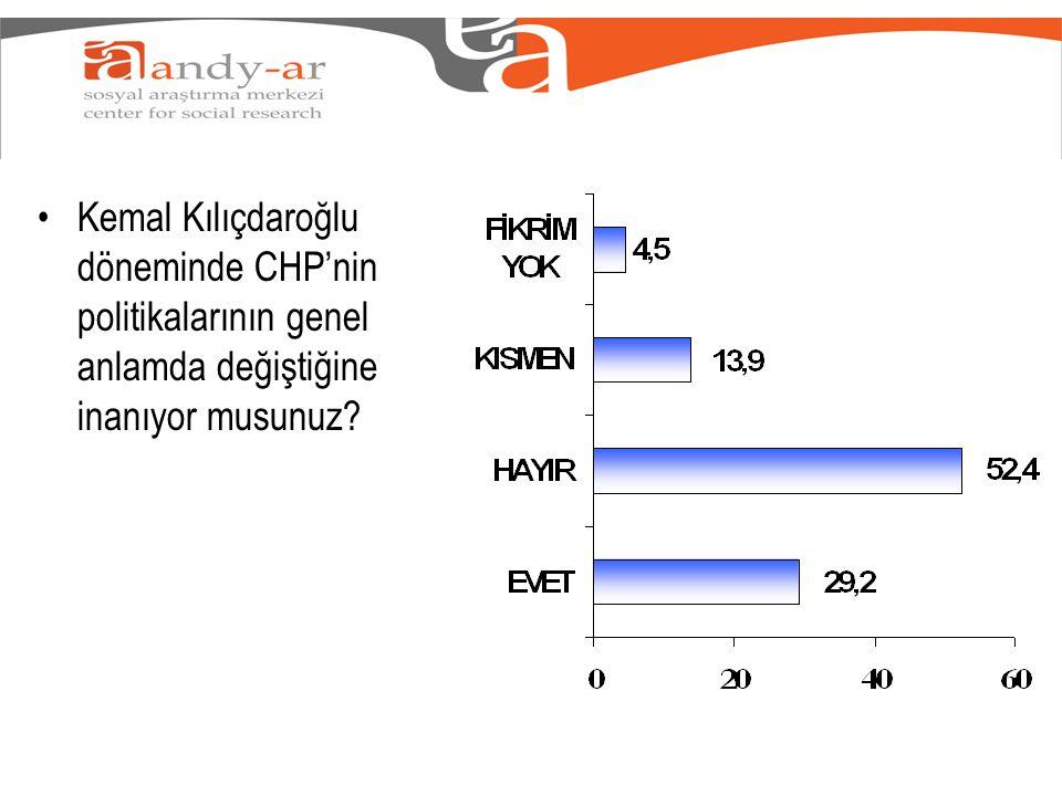 •Kemal Kılıçdaroğlu döneminde CHP'nin politikalarının genel anlamda değiştiğine inanıyor musunuz