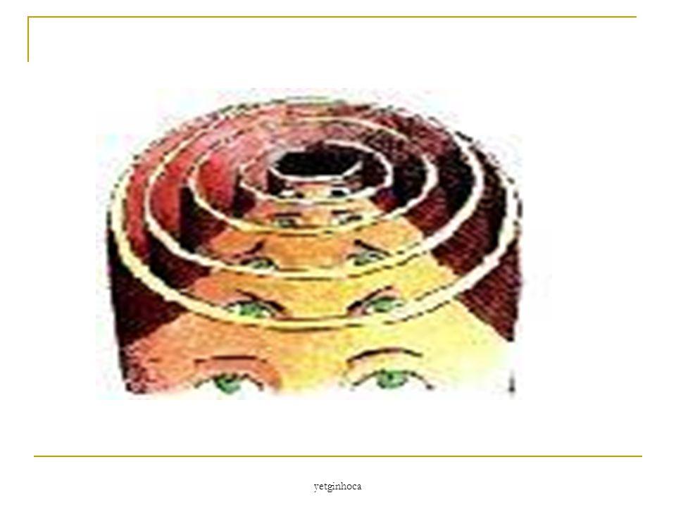 VYGOTSK Y Bilişsel Gelişim; Çevreden kaynaklanan bilgilerin İçselleştirilmesi sonucunda olur.