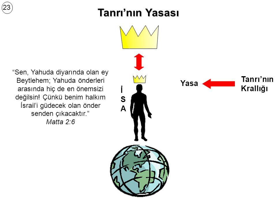 Tanrı'nın Halkı Sonra Firavun a de ki, RAB şöyle diyor: İsrail benim ilk oğlumdur.
