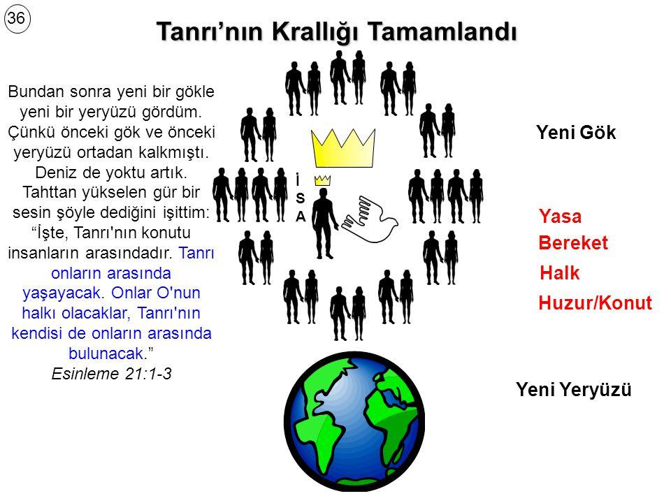 Tanrı'nın Krallığı Detaylı bilgi için tıklayın: Tanrı'nın Krallığı (Egemenliği) ve Eski AntlaşmaTanrı'nın Krallığı (Egemenliği) ve Eski Antlaşma 3737