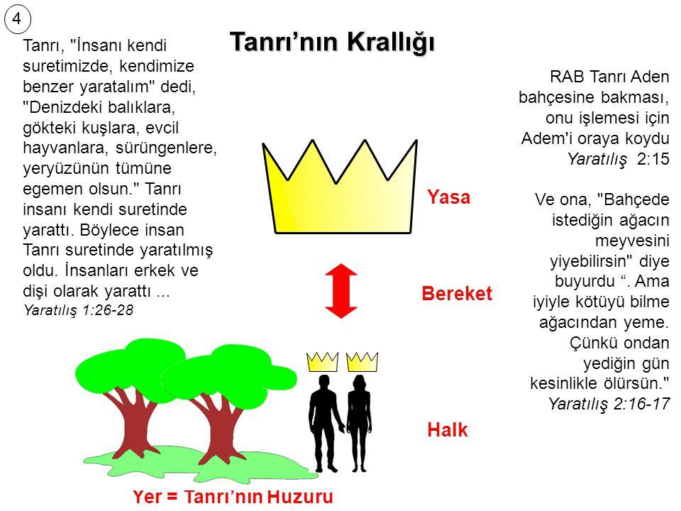Tanrı'nın Krallığı Tanrı'nın halkı Tanrı'nın yerinde, Tanrı'nın yasası ve bereketi altında yaşıyor 5