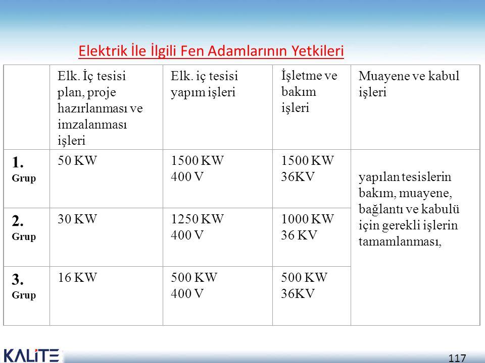 117 Elektrik İle İlgili Fen Adamlarının Yetkileri Elk. İç tesisi plan, proje hazırlanması ve imzalanması işleri Elk. iç tesisi yapım işleri İşletme ve